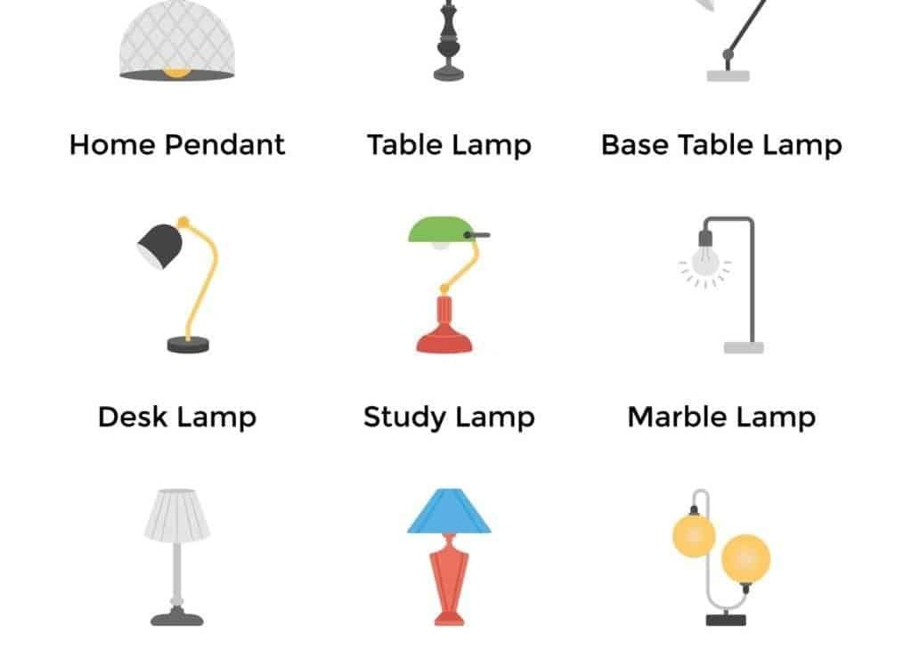 type of desk lamp